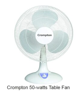 How Do You Buy A Good Table Fan In Hindi